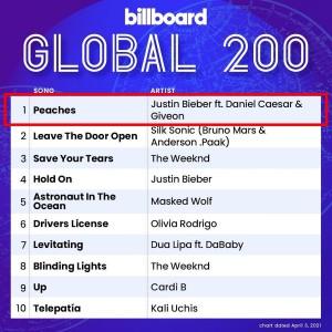 Justin Bieber - billboard GLOBAL 200